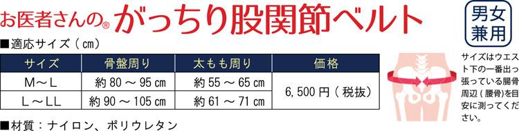 股関節ベルト価格表