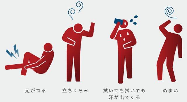 熱中症の初期症状