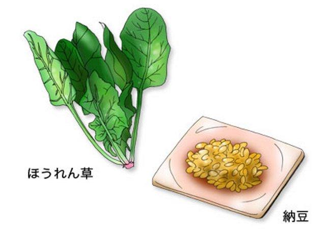 ビタミンKを含む食品