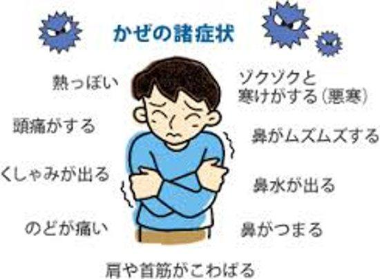 風邪の諸症状